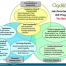 City of Ogden UT GIS Strategic Plan
