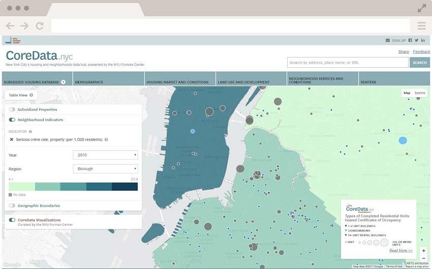Furman Center NYC Housing and Neighborhood Analysis