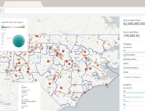 North Carolina STIP Spending Dashboard